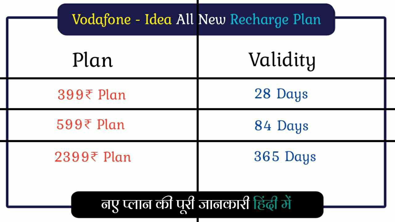 Vodafone Idea All New Recharge Plan in Hindi