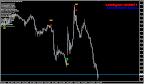 2011-08-01_2252  USD-JPY M15