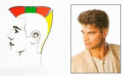cat toc nam nang cao cac yeu to trong tk toc nam 3 Cắt tóc nam nâng cao: Các yếu tố trong thiết kế tóc nam