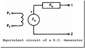 equivalent-circuit-of-shunt-generator
