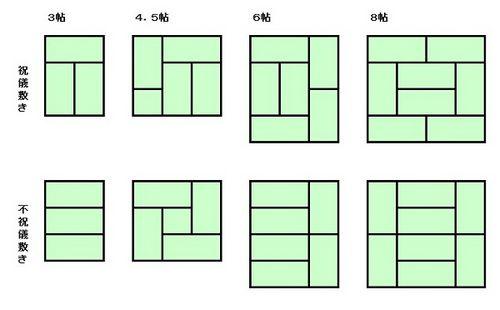 Znalezione obrazy dla zapytania: measuring in tatami