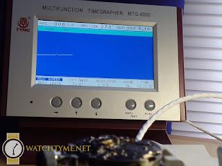 Watchtyme-Oris-TT3-ETA-7750-2015-07-058
