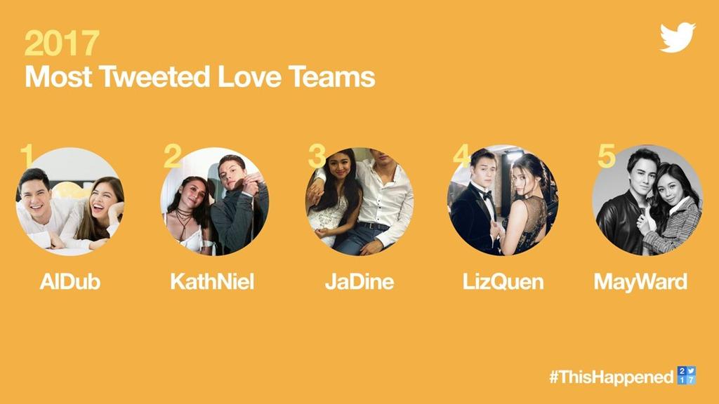 [Most+Tweeted+Love+Teams%5B2%5D]