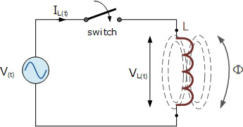 ALTERNATING CURRENT fast revision notes for IIT JEE | quick concept booster | Laws of nature.