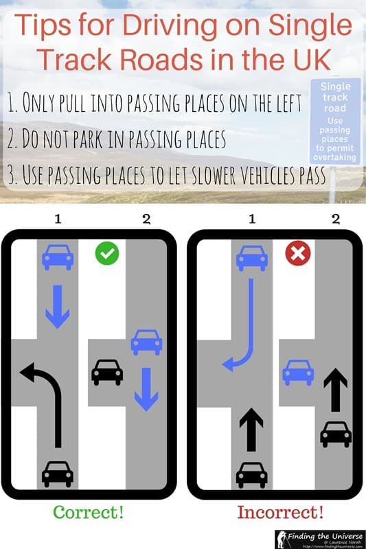 How to drive on single track roads, including tips for using passing places correctly and overtaking
