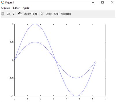 Conheça o programa gratuito que substitui o MatLab - Visual Dicas