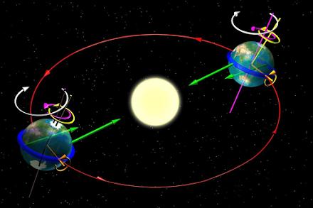 Είναι σταθερή η ταχύτητα περιστροφής της Γης; Η απάντηση θα σας εκπλήξει!