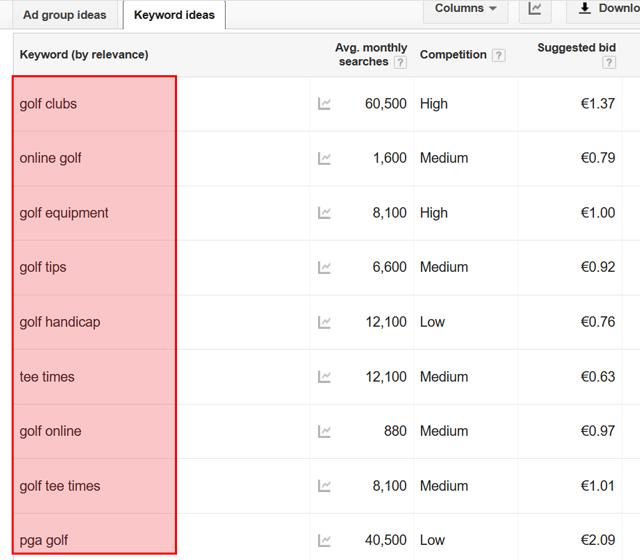 Google Keyword Planner's suggested keyword ideas