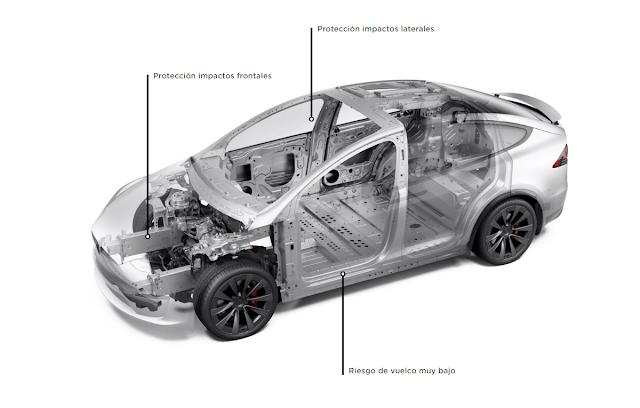 plataforma tesla model x 2021