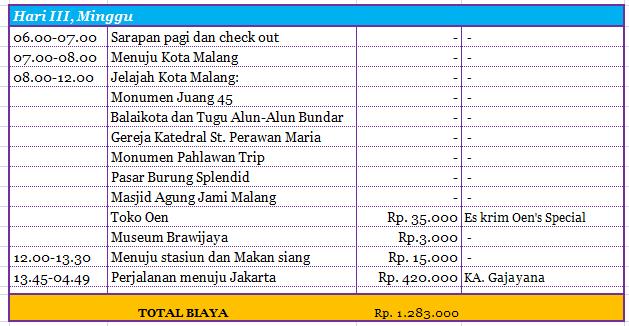 ITINERARY%2520MALANG%25202 Itinerary Perjalanan Ke Malang Selama 3 Hari 2 Malam