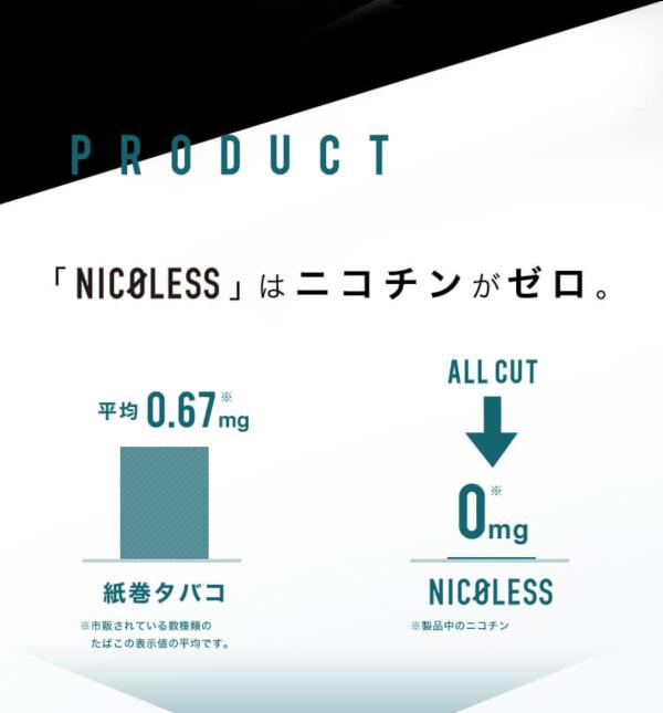 NICOLESSの特徴