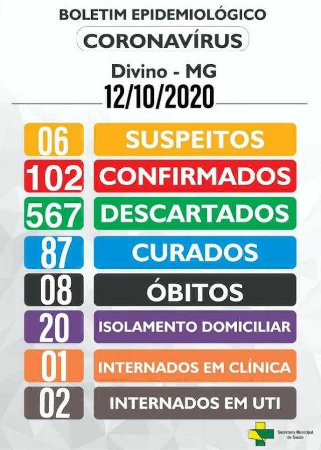 Boletim Epidemiológico Divino: 12 de Outubro de 2020