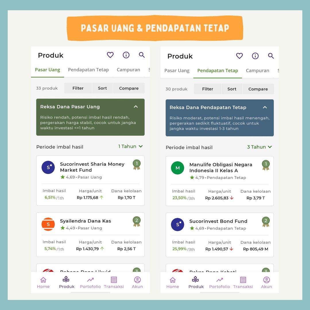 Produk Reksa Dana di Aplikasi Bareksa