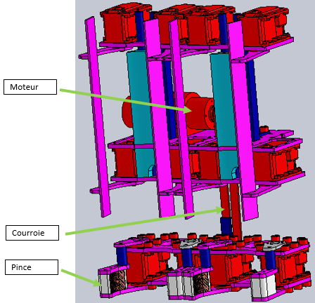 Badog CNC X3 Assemblage