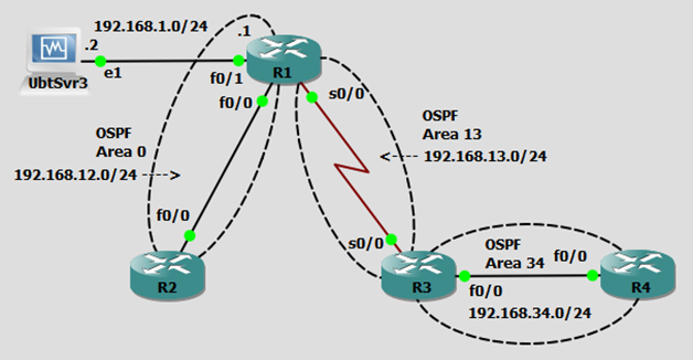 Chrisgocisco syslog ng gns3 i created a working syslog ng server on ubtsvr2 long before i did the ntp post so to make sure i dont miss a step or forget to mention something i did to pronofoot35fo Gallery