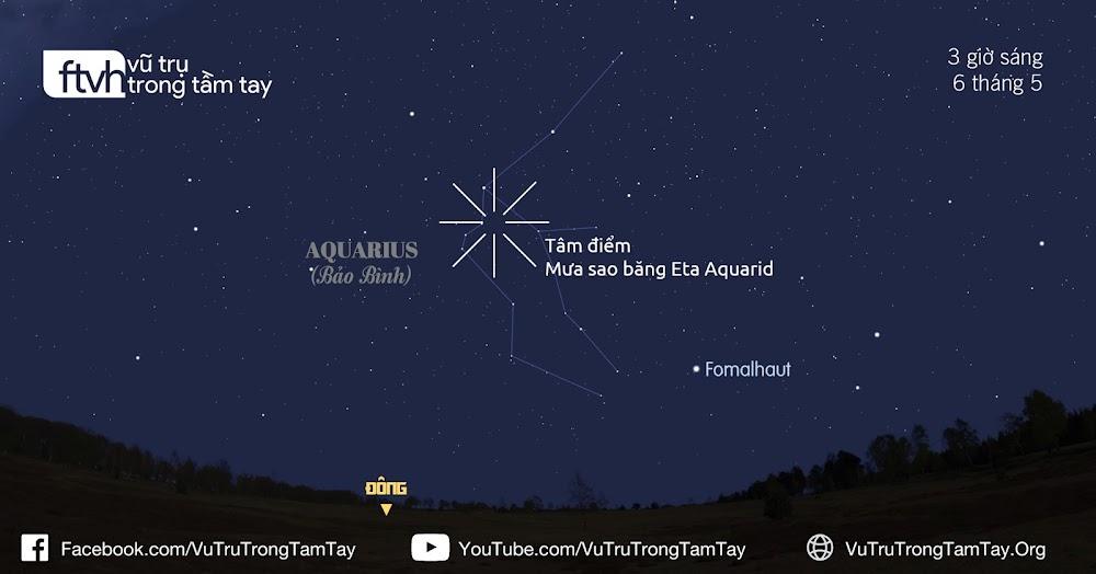 [Ftvh] Bầu trời hướng đông lúc 3 giờ sáng ngày 6 tháng 5. Tâm điểm của mưa sao băng Eta Aquarid gần sao Eta của chòm sao Aquarius (Bảo Bình).