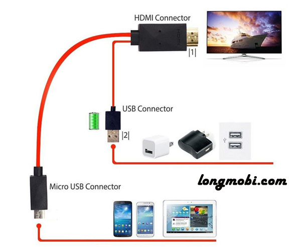 day hdmi mhl