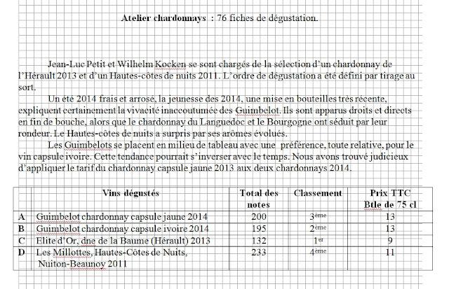 2015, dégustation comparative des chardonnay et chenin 2014. guimbelot.com - 2015-11-21%2BGuimbelot%2Bd%25C3%25A9gustation%2Bcomparatve%2Bdes%2BChardonais%2Bet%2Bdes%2BChenins%2B2014.-140jpg.jpg