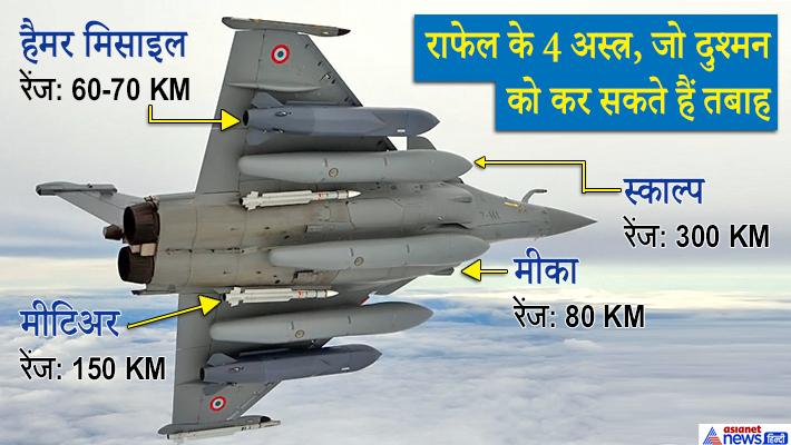 PM Narendra Modi tweets in Sanskrit welcoming Rafale fighter jets in India KPP