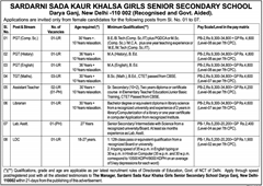 Sardarni Sada Kaur Khalsa Girls Senior Secondary School Advertisement 2018 www.indgovtjobs.in