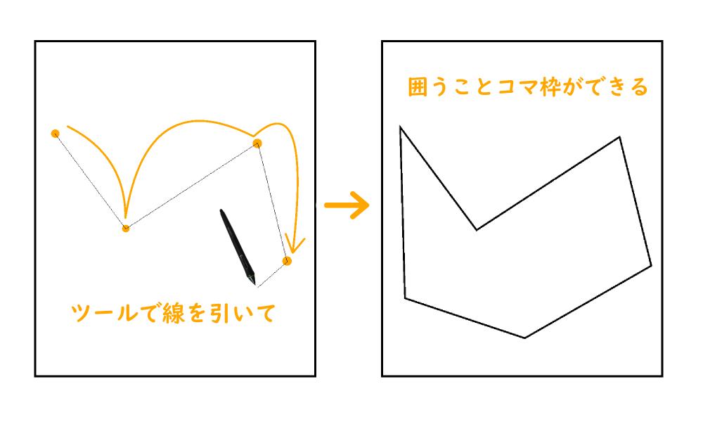クリスタ:コマ作成ツール(折れ線コマ)