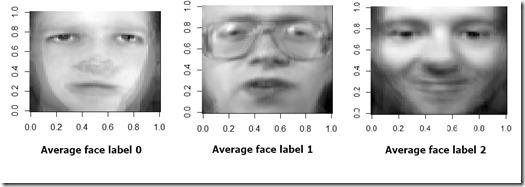 avg_faces