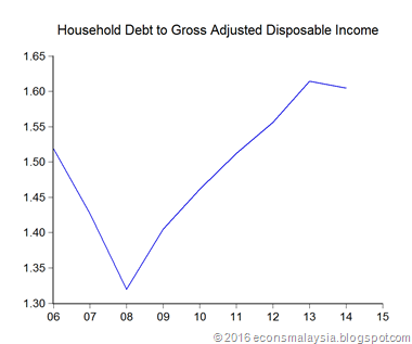 01_debt to income
