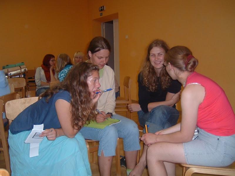 Vasaras komandas nometne 2008 (1) - DSCF0016.JPG