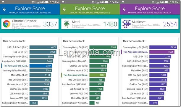 Benchmark Vellamo Asus Zenfone Zoom S ZE553KL