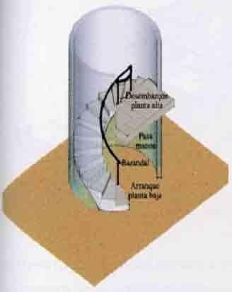Calculo y dise o de la escalara constructor civil for Como trazar una escalera de caracol de concreto