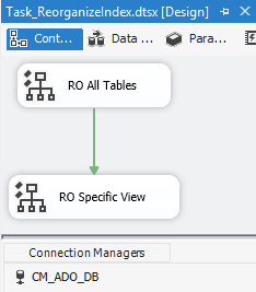 Control flow - Reorganize Index Task