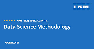 free Data Science course to learn Data Science Methodology