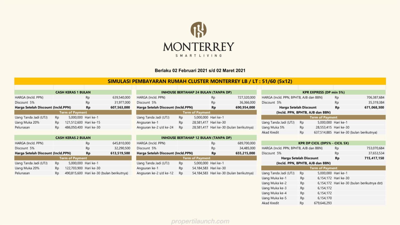 Ilustrasi Pembayaran Rumah Monterrey Citraland Cibubur