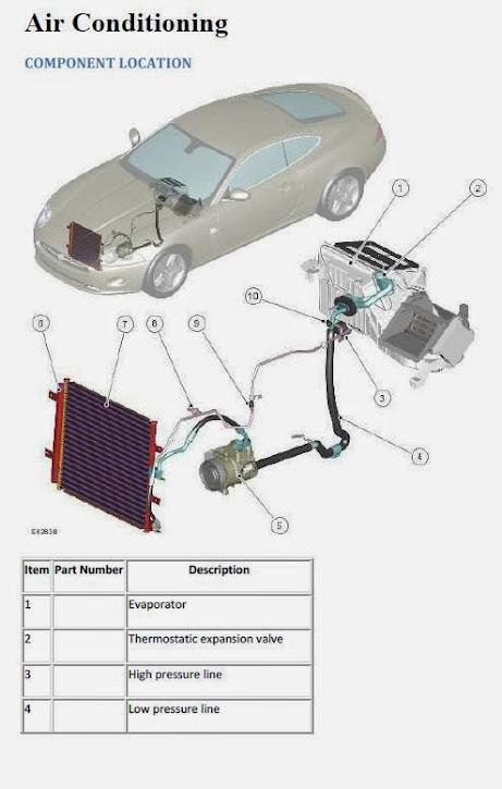 Recharging X150 AC - Jaguar Forums - Jaguar Enthusiasts Forum