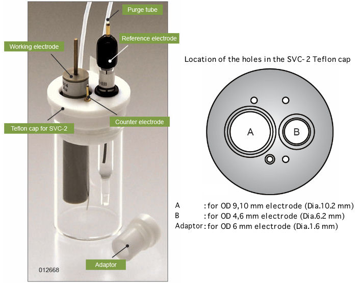 SVC-2 Voltammetry cell