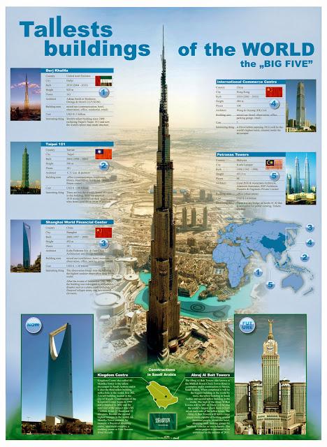 Infographix - worlds-tallest-buildings_50290f6c226d4.jpg
