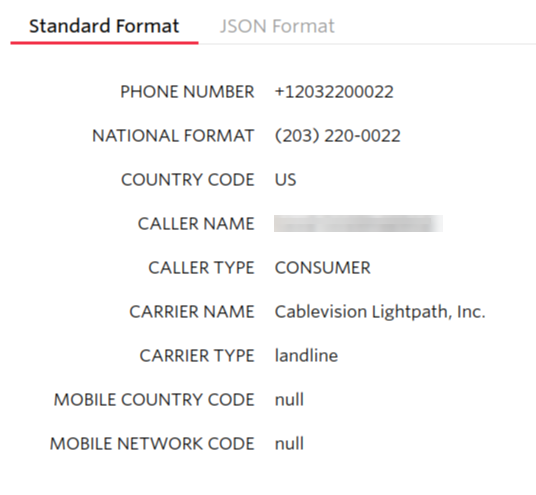 The Us Number With Country Code Format {Forum Aden}