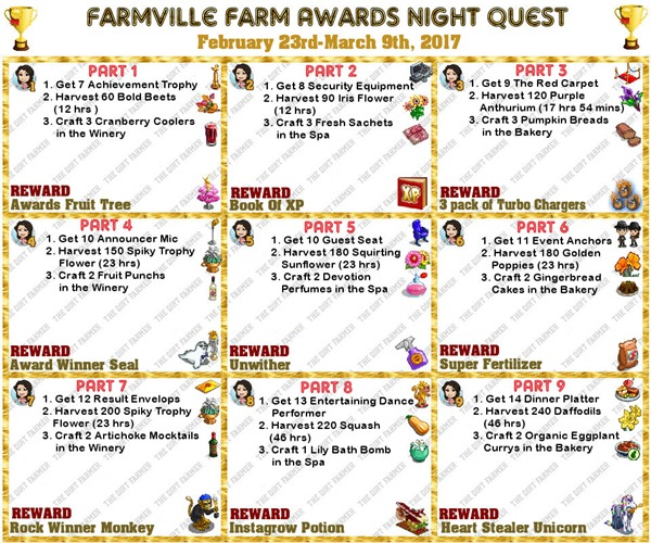 FarmVille Farm Awards Night