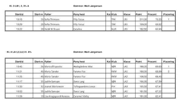 Resultater-aug-2016 (2).jpg