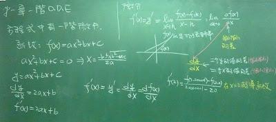 微分和導函數的定義