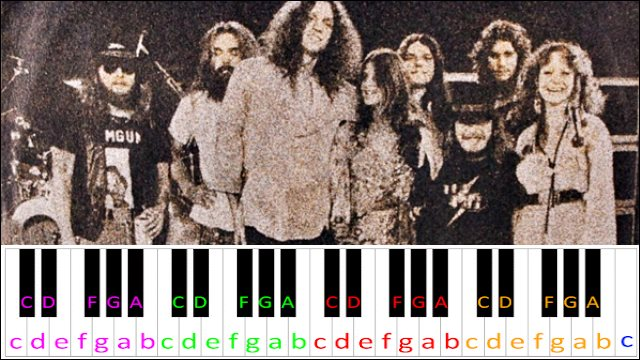 By downloading playground sessions (free), and connecting your midi keyboard, you will be able to practice sweet home alabama by lynyrd … Sweet Home Alabama By Lynyrd Skynyrd Piano Letter Notes