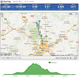 Nuestra ruta de Madrid a la Morcuera y Canencia. Septiembre 2012 - pincha en el mapa para verlo en RunKeeper