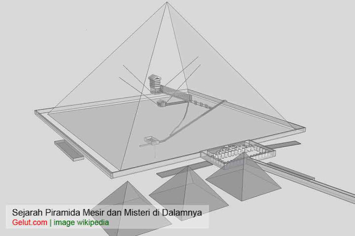 pembangunan piramida mesir kuno sejarah piramida mesir Sejarah Piramida Mesir dan Misteri yang Perlu Kita Ketahui pembangunan piramida mesir kuno