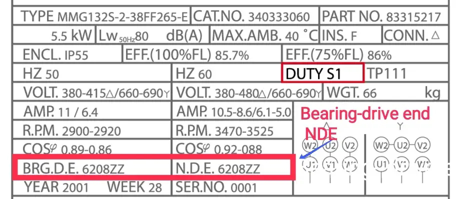 motor nameplate data-Duty