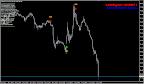 2011-08-01_2312. USD-JPY M15