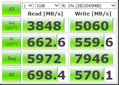 Radeon-RAMDisk-Preformance