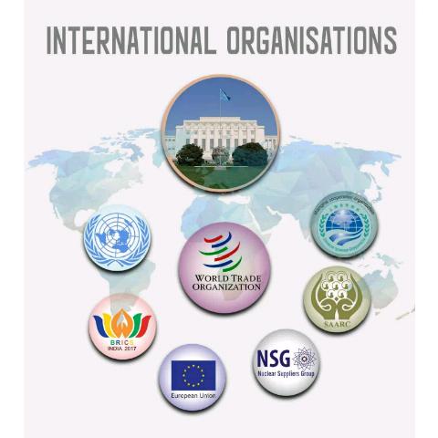 international organisations pdf note Shankar ias Academy - insight