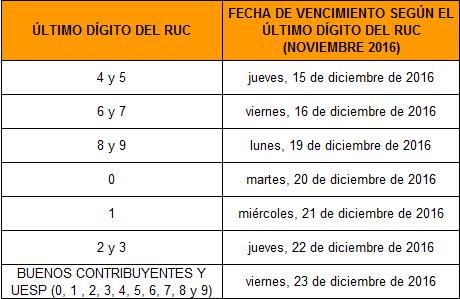 Cronograma2016-11