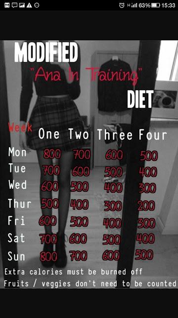 Anyu szinre lep + uj dieta!!!