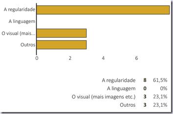 stats_litt2